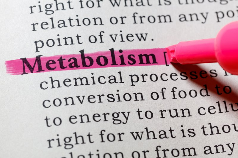 highlighting metabolism in dictionary